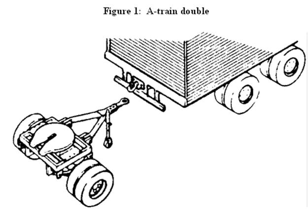 Illustration of Figure 1 – Trailer converter dolly to the rear of a semi-trailer, both with a single hitch on centreline.
