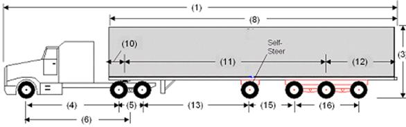 Illustration of Designated Tractor-Trailer Combination 3 with tractor attached to a semi-trailer as described below.