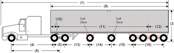 Illustration of Designated Tractor-Trailer Combination 7 with tractor attached to a semi-trailer as described below.
