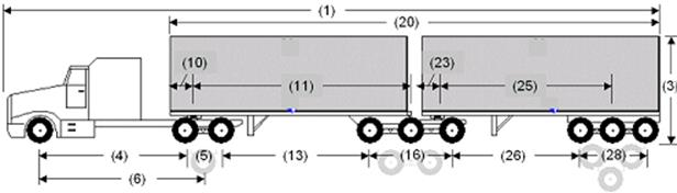 Illustration of Designated Tractor-Trailer Combination 12 with tractor attached to two semi-trailers as described below.