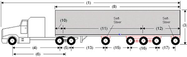 Illustration of Designated Tractor-Trailer Combination 4 with tractor attached to a semi-trailer as described below.