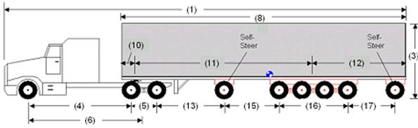 Illustration of Designated Tractor-Trailer Combination 6 with tractor attached to a semi-trailer as described below.