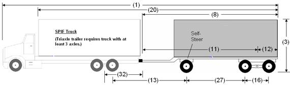 Illustration of Designated Truck-Trailer Combination 2 with truck and self-steer triaxle pony trailer, as described below.