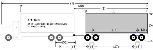 Illustration of Designated Truck-Trailer Combination 3 with truck and 2-axle full trailer, as described below