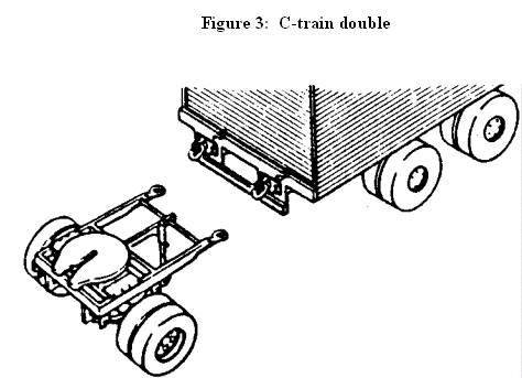 Illustration of Figure 3 – Trailer converter dolly to the rear of a semi-trailer, both with two hitches
