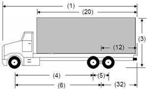 Illustration of Designated Truck 2, a 3-axle truck, as described below.