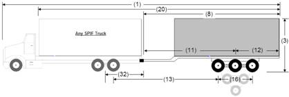 Illustration of Designated Truck-Trailer Combination 1 with truck and pony trailer with one axle unit, as described below.