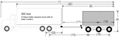 Illustration of Designated Truck-Trailer Combination 5 with truck and tridem-axle full trailer, as described below.