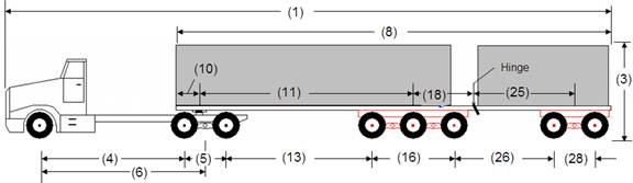 Illustration of Designated Tractor-Trailer Combination 15 with tractor attached to hinged semi-trailer as described below.
