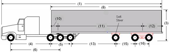 Illustration of Designated Tractor-Trailer Combination 9 with tractor attached to a semi-trailer as described below.