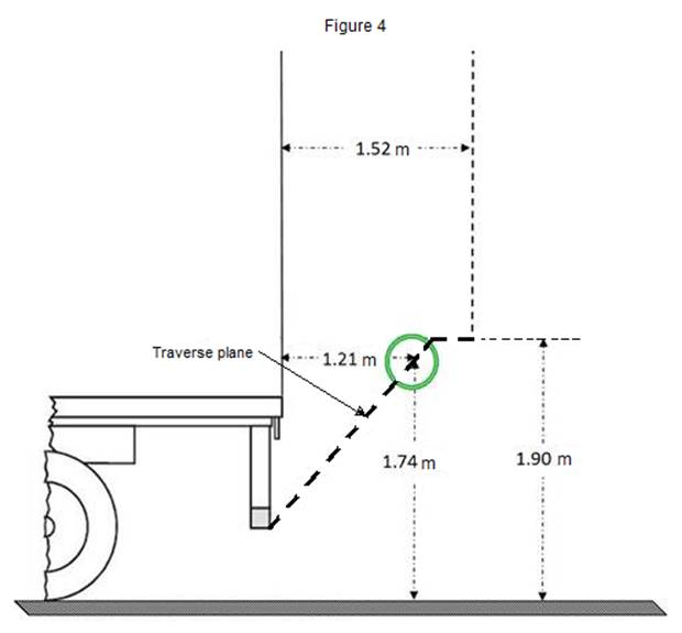O Reg 41305 Vehicle Weights And Dimensions For Safe