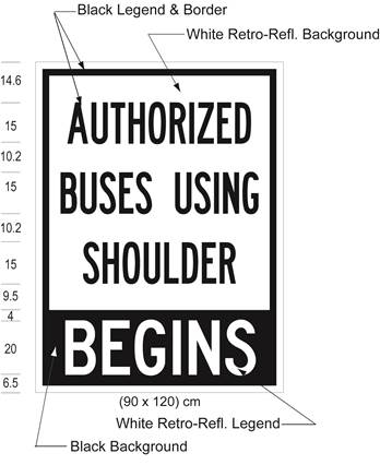 Illustration of Figure 3 - a ground-mounted sign with text AUTHORIZED BUSES USING SHOULDER - BEGINS.