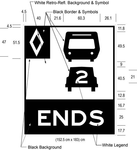Illustration of Figure F - ground mounted sign with HOV diamond symbol, bus, car with 2 inside it, down arrow and text ENDS.