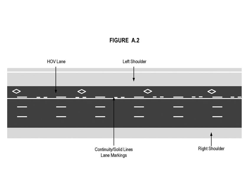 Illustration of Figure A.2 - HOV lane with diamond markings, continuity and solid lines indicating exit only, and shoulders.