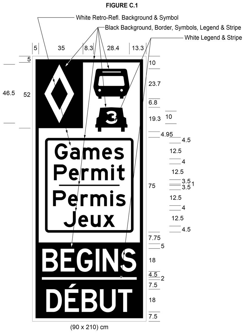 Illustration of Figure C.1 - sign with diamond, bus, car with 3 and text Games Permit/Permis Jeux and BEGINS/DÉBUT.