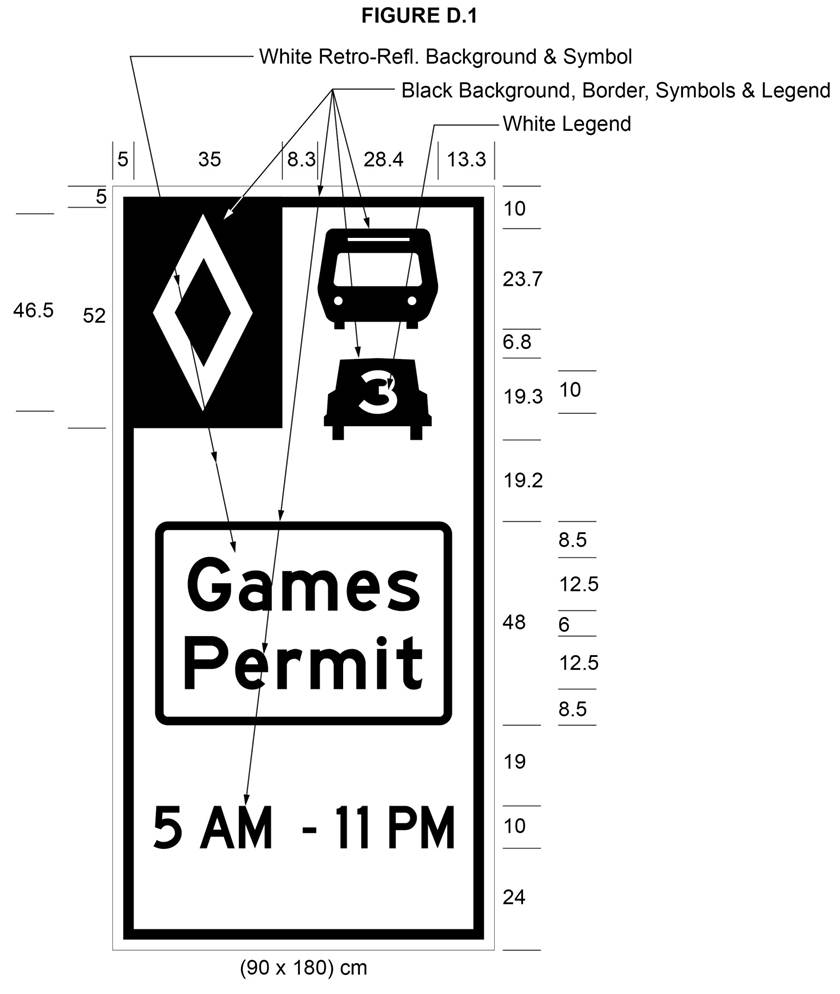 Illustration of Figure D.1 - sign with diamond, bus, car with 3, text Games Permit and 5 AM - 11 PM.
