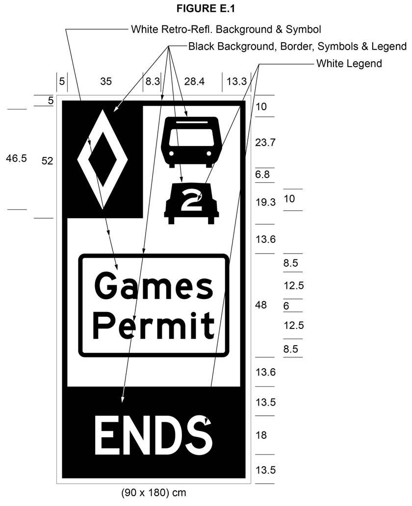 Illustration of Figure E.1 - sign with diamond, bus, car with 2 and text Games Permit and ENDS.