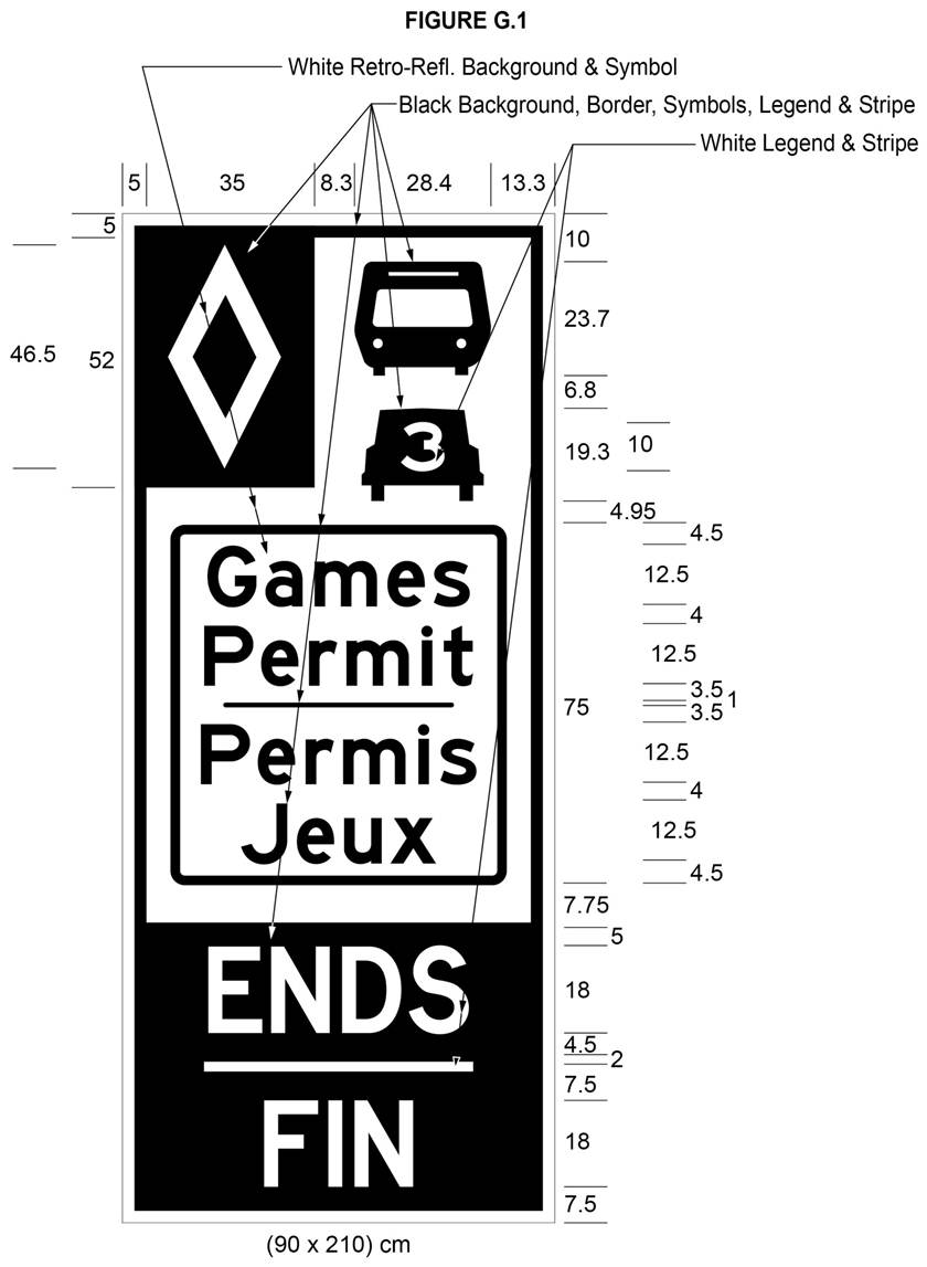 Illustration of Figure G.1 - sign with diamond, bus, car with 3 and text Games Permit/Permis Jeux and ENDS/FIN.