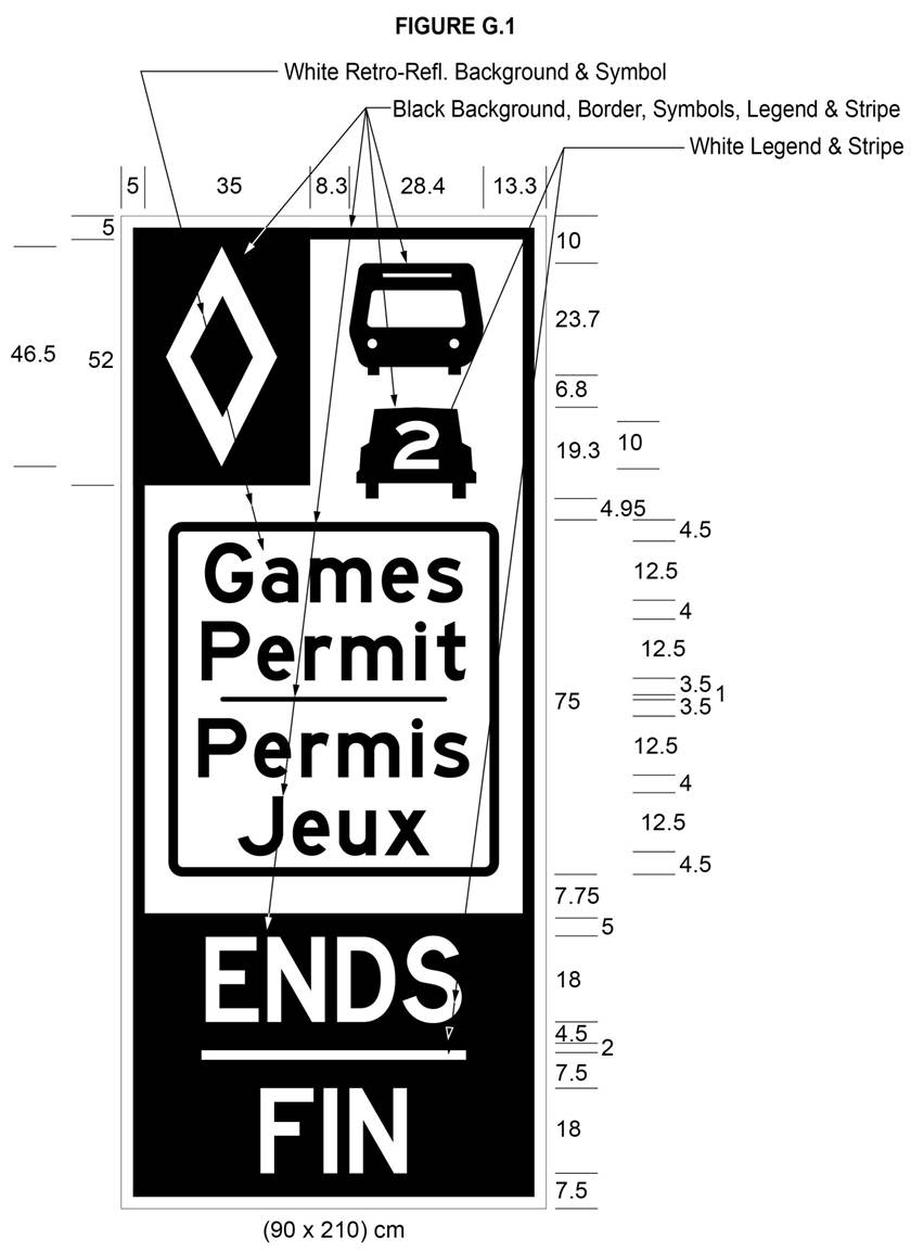 Illustration of Figure G.1 - sign with diamond, bus, car with 2 and text Games Permit/Permis Jeux and ENDS/FIN.