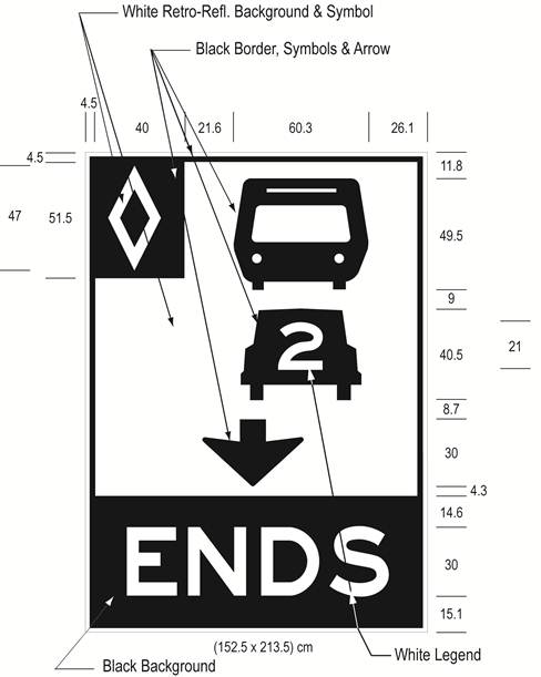 Illustration of Figure E - overhead sign with HOV diamond symbol, bus, car with 2 inside it, down arrow and text ENDS.