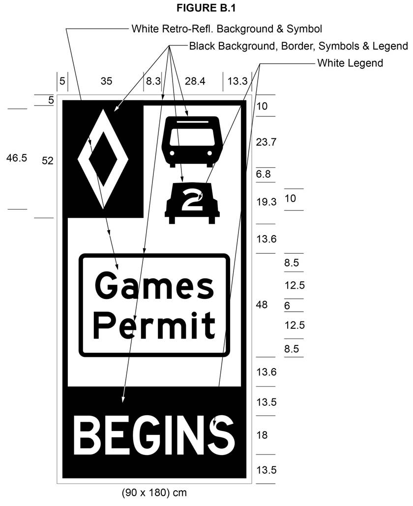 Illustration of Figure B.1 - sign with diamond, bus, car with 2 and the text Games Permit and BEGINS.