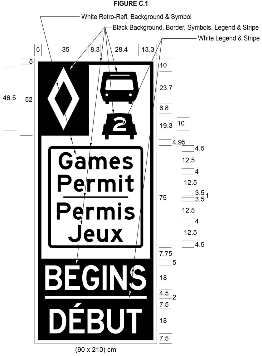 Illustration of Figure C.1 - sign with diamond, bus, car with 2 and text Games Permit/Permis Jeux and BEGINS/DÉBUT.