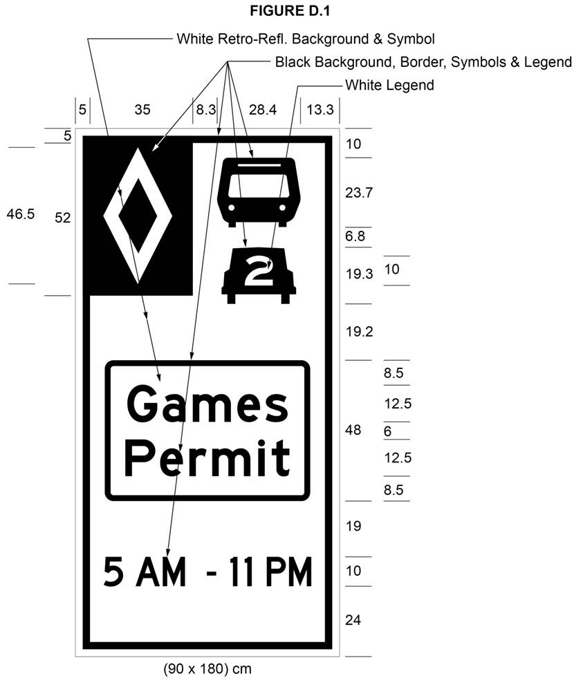 Illustration of Figure D.1 - sign with diamond, bus, car with 2, text Games Permit and 5 AM - 11 PM.