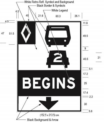 Illustration of Figure B - overhead sign with HOV diamond symbol, bus, car with 2 inside it, text BEGINS and down arrow.