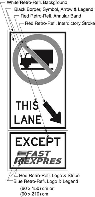 Illustration of Figure C - sign with a No Trucks symbol, diagonally down and right arrow with text THIS LANE and EXCEPT FAST/EXPRES.