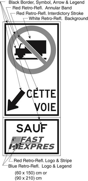 Illustration of Figure E - sign with a No Trucks symbol, diagonally down and left arrow with text CETTE VOIE and SAUF FAST/EXPRES.