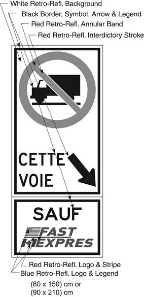 Illustration of Figure F - sign with a No Trucks symbol, diagonally down and right arrow with text CETTE VOIE and SAUF FAST/EXPRES.