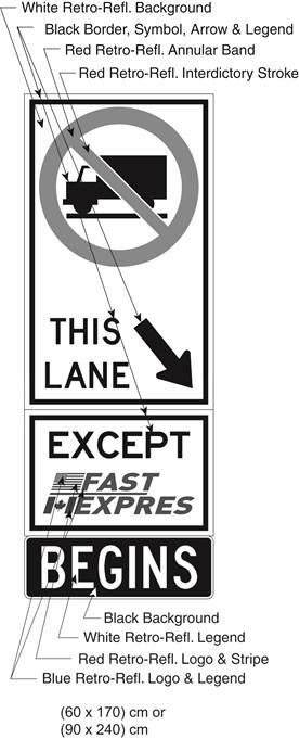 Illustration of Figure I - sign with a No Trucks symbol, diagonally down and right arrow with text THIS LANE, EXCEPT FAST/EXPRES, and BEGINS.