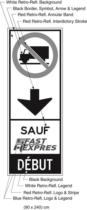 Illustration of Figure J -an overhead sign with a No Trucks symbol, down arrow, text SAUF FAST/EXPRES and DÉBUT.