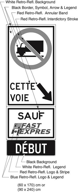 Illustration of Figure L - sign with a No Trucks symbol, diagonally down and right arrow with text CETTE VOIE, SAUF FAST/EXPRES, and DÉBUT.