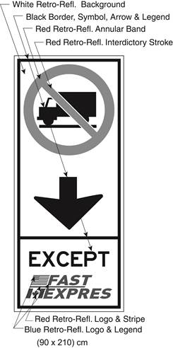 Illustration of Figure A - overhead border approach lane sign of a No Trucks symbol, down arrow and text EXCEPT FAST/EXPRES.
