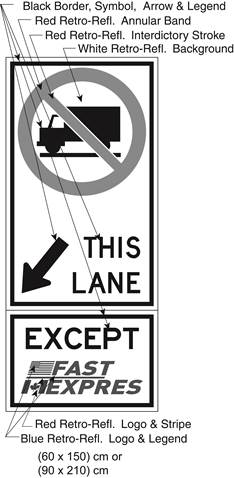 Illustration of Figure B - sign with a No Trucks symbol, diagonally down and left arrow with text THIS LANE and EXCEPT FAST/EXPRES.