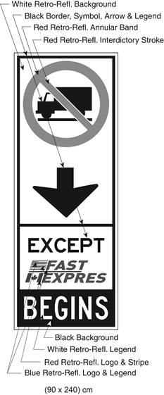 Illustration of Figure G - sign with a No Trucks symbol, down arrow, text EXCEPT FAST/EXPRES and BEGINS.