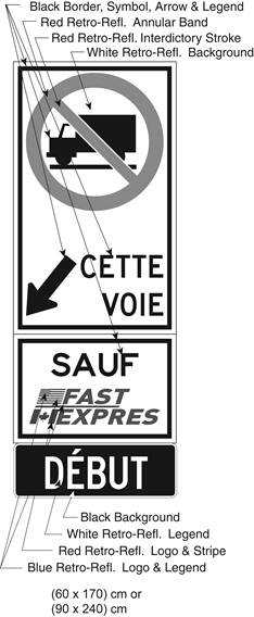 Illustration of Figure K - sign with a No Trucks symbol, diagonally down and left arrow with text CETTE VOIE, SAUF FAST/EXPRES, and DÉBUT.