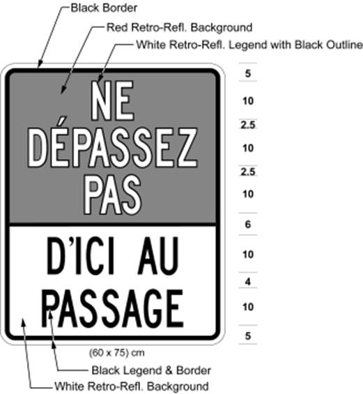 Illustration of sign 60 cm wide and 75 cm high with white text NE DÉPASSEZ PAS on red background over black text D'ICI AU PASSAGE on white background