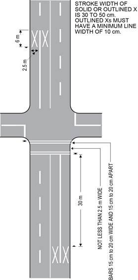 Diagram of pedestrian crossover at an intersection on a four-lane roadway showing road markings