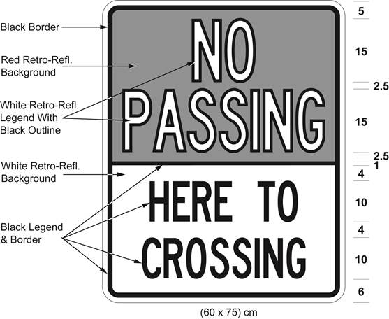 Illustration of sign 60 cm wide and 75 cm high with white text NO PASSING on red background over black text HERE TO CROSSING on white background