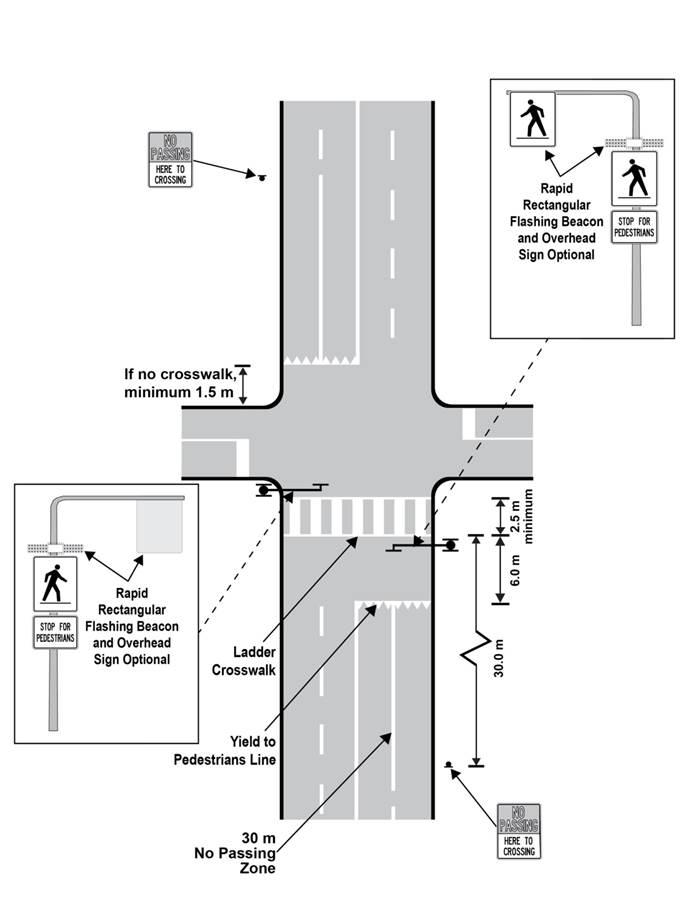Road sign dimensions