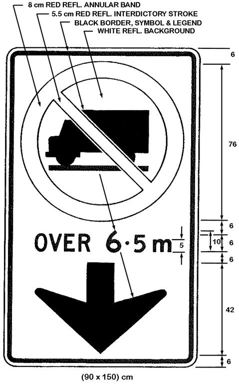Illustration of an overhead sign with Trucks Prohibited symbol and text OVER 6.5 m with downward arrow.