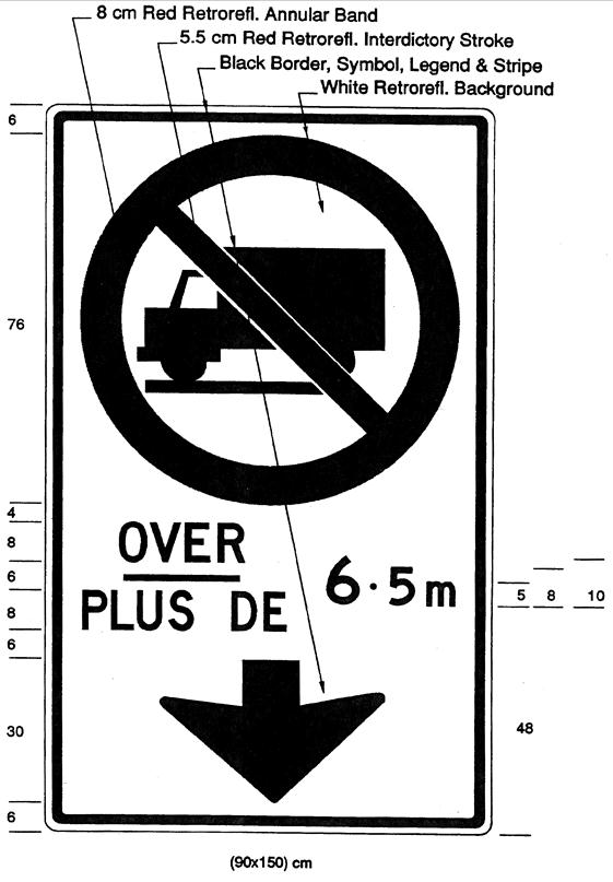 Illustration of an overhead sign with Trucks Prohibited symbol and text OVER/PLUS DE 6.5 M with downward arrow.