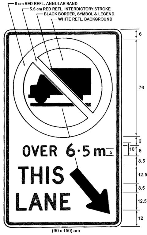 Illustration of a sign with Trucks Prohibited symbol and text OVER 6.5 m, THIS LANE with downward right arrow.