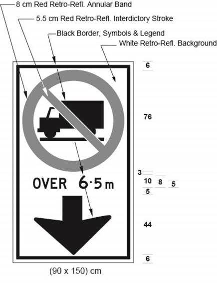 Illustration of an overhead sign with Trucks Prohibited symbol and text OVER 6.5 m with down arrow.