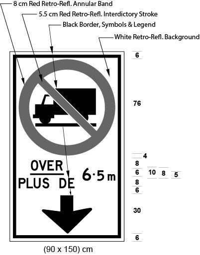 Illustration of a sign with Trucks Prohibited symbol and text OVER/PLUS DE 6.5 m with down arrow.