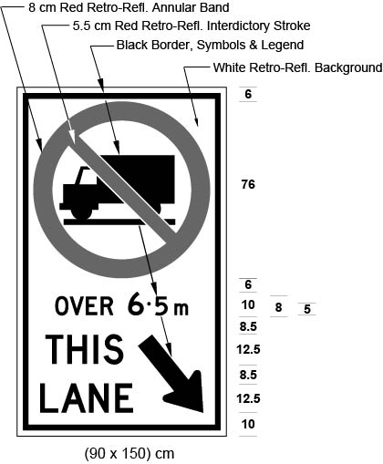Illustration of a sign with Trucks Prohibited symbol and text OVER 6.5 m and THIS LANE with diagonally down and right arrow.