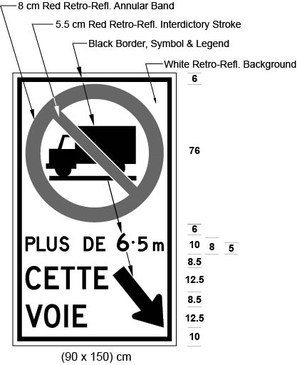 Illustration of a sign with Trucks Prohibited symbol and text PLUS DE 6.5 m and CETTE VOIE with diagonally down and right arrow.