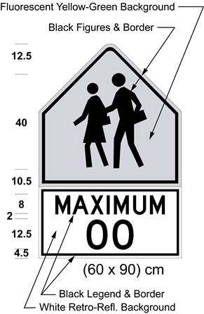 Illustration of Figure A - sign with symbol of 2 children above text
